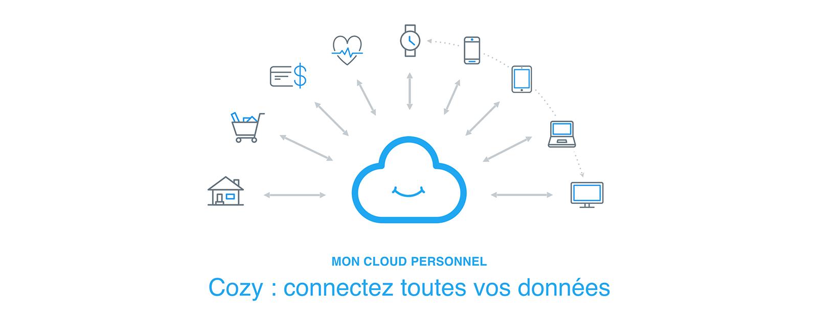 Meetup // Cozy Cloud